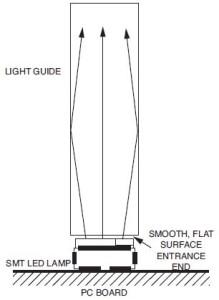 figure9